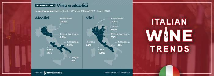 WINE AND DIGITAL TECHNOLOGY A GROWING RELATIONSHIP IN ITALY*